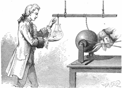 Discovery of the Leyden jar in Musschenbroek's lab. The static electricity produced by the rotating glass sphere electrostatic generator was conducted by the chain through the suspended bar to the water in the glass held by assistant Andreas Cuneus. A large charge accumulated in the water and an opposite charge in Cuneus' hand on the glass. When he touched the wire dipping in the water, he received a powerful shock.