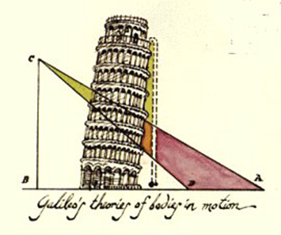 Galileo Galilei's Free Fall from the Leaning Tower of Pisa