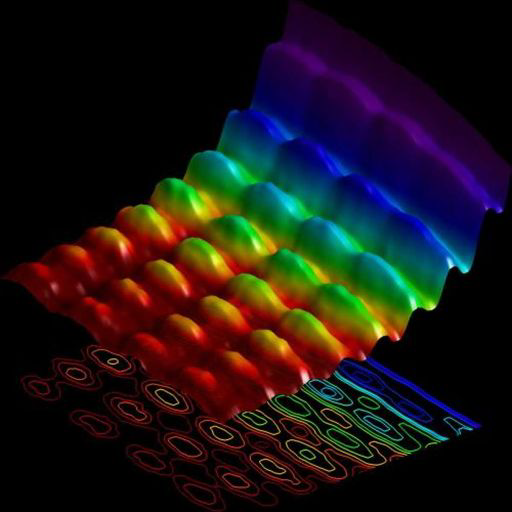 Photo of light as particle and wave